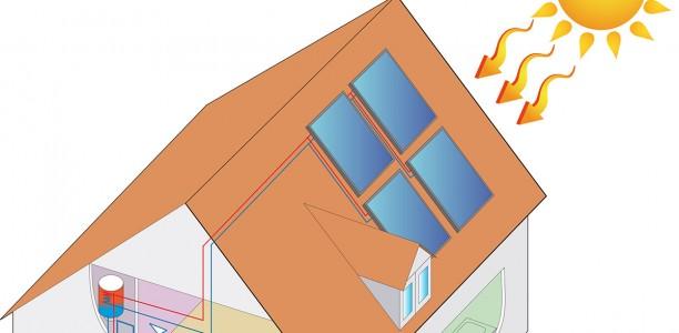 Solaire thermique : fonctionnement et durée d'amortissement