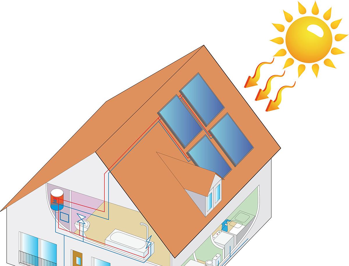 Solaire thermique fonctionnement et amortissement - Comment fonctionne un chauffe eau solaire ...