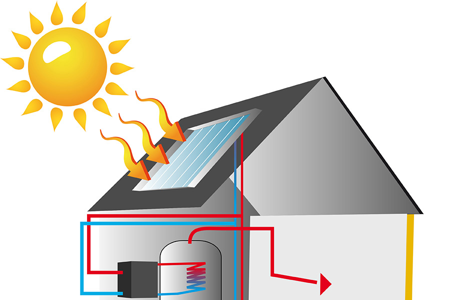 tout savoir sur le solaire thermique ssc ou cesi prix surface. Black Bedroom Furniture Sets. Home Design Ideas