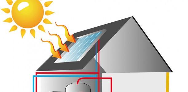 Le solaire thermique : mieux comprendre pour mieux choisir